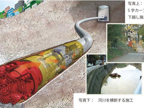 小口径管推進工法に適した高精度掘削システム