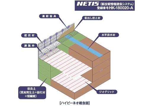 土構造物の耐震補強技術