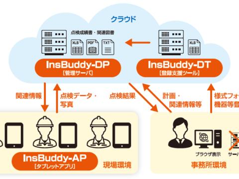 三菱電機点検サポートサービス InsBuddy