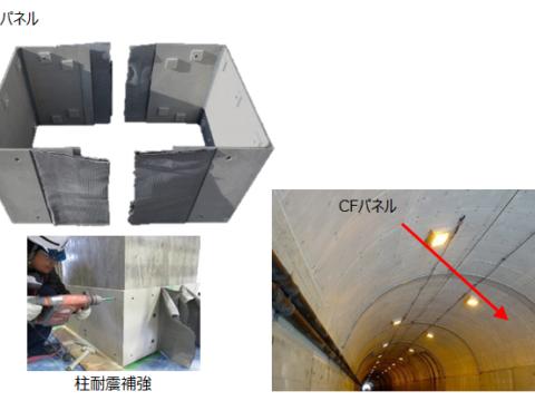 大成建設グループのインフラ長寿命化・メンテナンス・補強技術