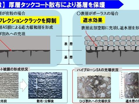 舗装の予防保全技術「ハイブローン工法」