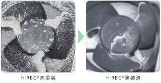 超撥水材料HIREC