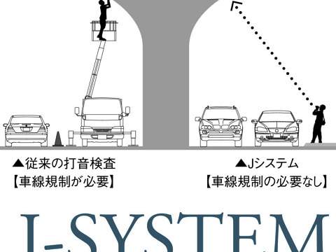【1】Jシステム(赤外線トータルサポートシステム)
