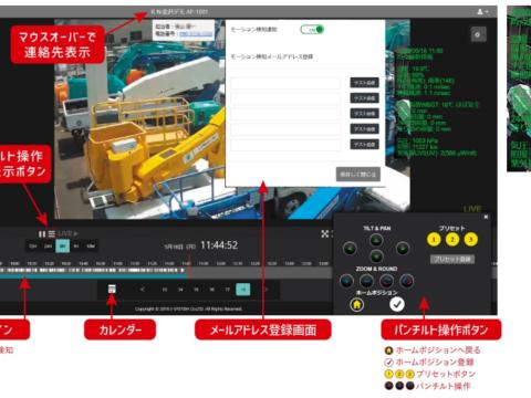 監視カメラによる現場管理システム ActivNet
