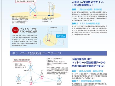 高密度ネットワーク型RTK-GNSS配信サービス