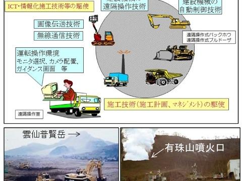災害復旧時における無人化施工技術